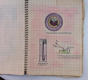 cahier_de_physique-1